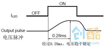 脉冲原理图2.png
