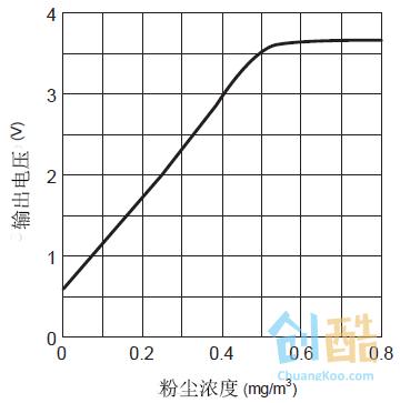 脉冲原理图3.png