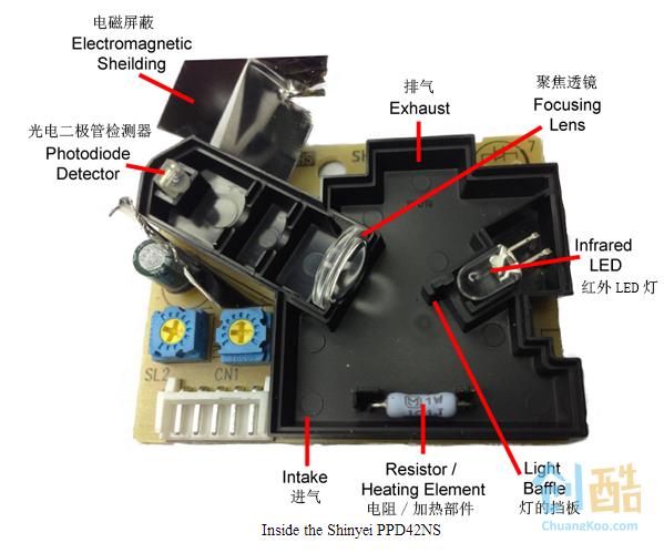 红外粉尘传感器结构图.png